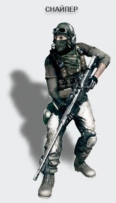Класс бойца: Снайпер (Sniper)