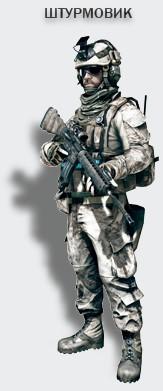 Класс бойца: Штурмовик (Assault)