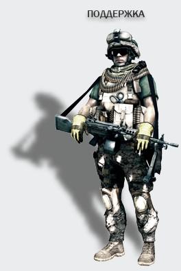 Класс бойца: Поддержка (Support)